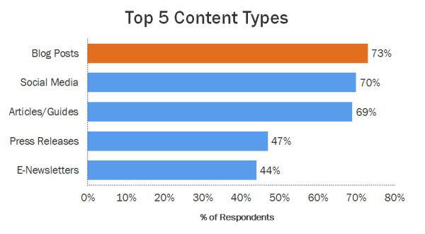 content types resized 600