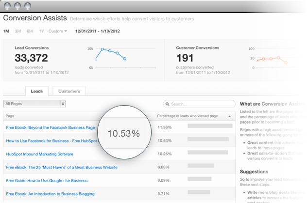 conversion assists report