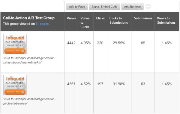 cta analytics resized 600