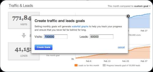 Dashboard goals resized 600