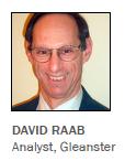 david raab headshot