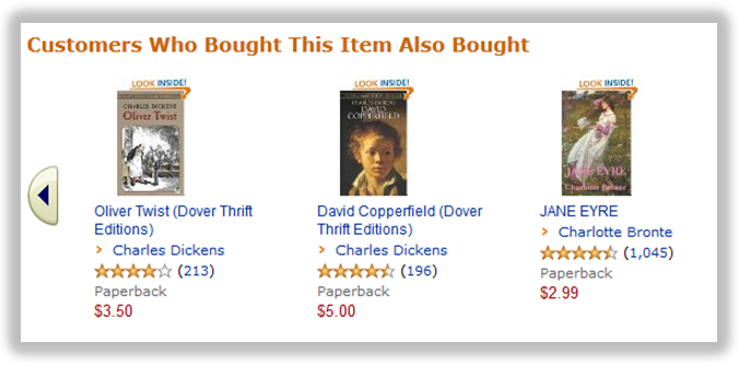 ecommerce recommendation algorithm
