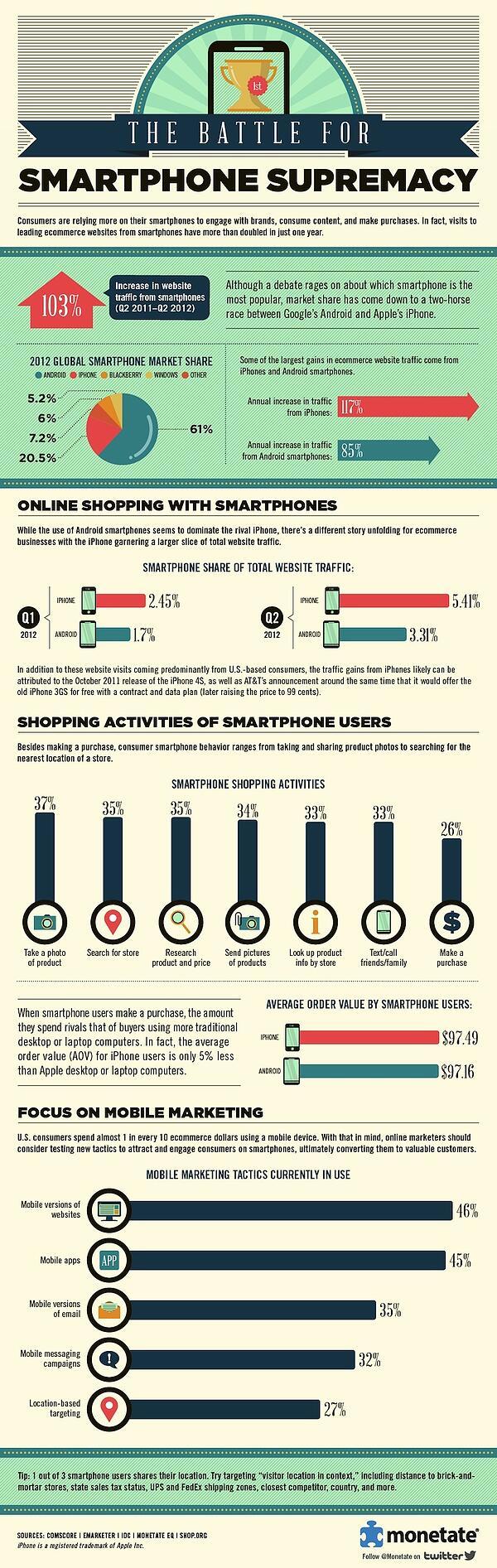 ecommerce smartphone IG