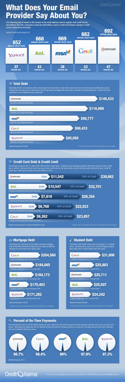 email provider infographic resized 600