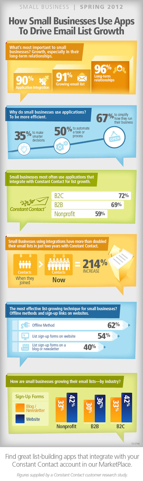 email app infographic