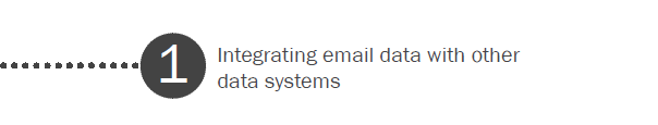 email challenge 1