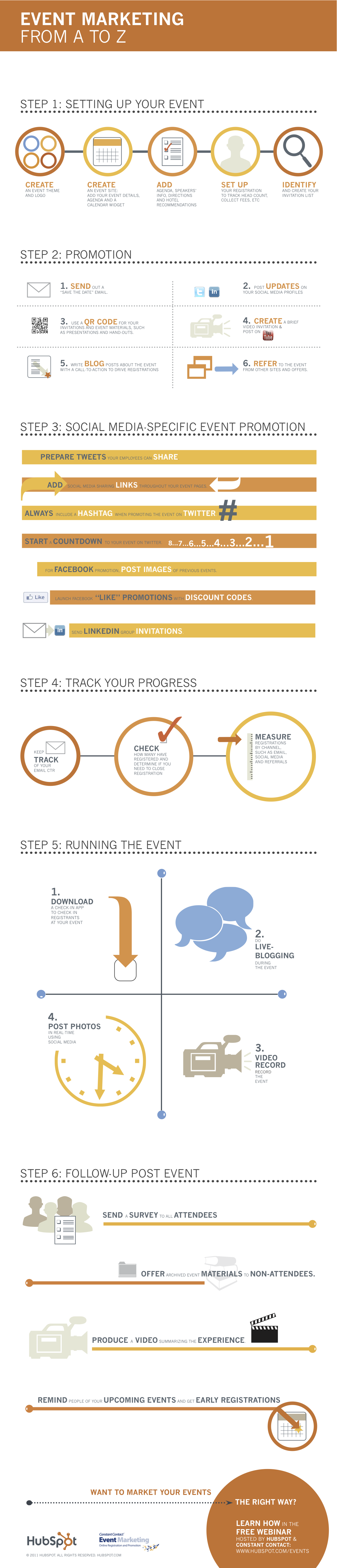 Event Marketing Infographic