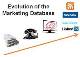 evolution of marketing database
