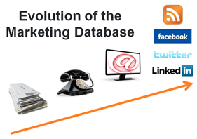 evolution of marketing database