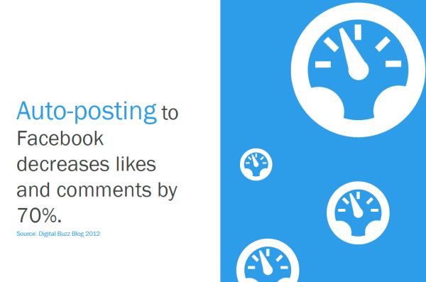 facebook auto posting resized 600