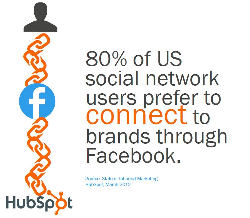 facebook business engagement