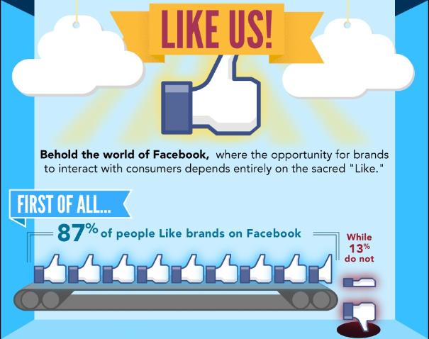 facebook ig