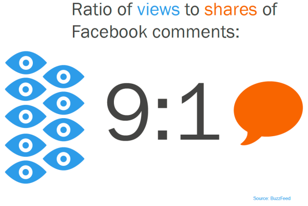 facebook views shares resized 600