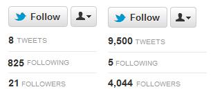 follower to following ratio