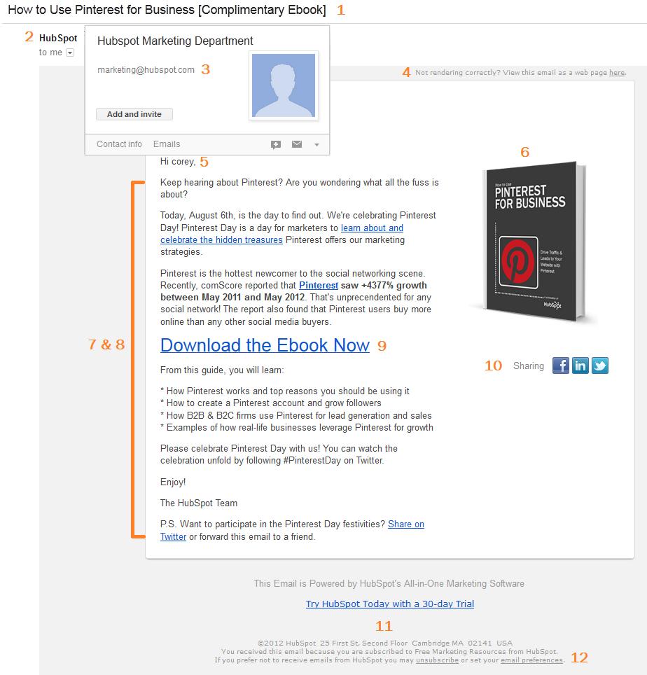 good email marketing layout