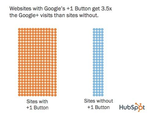 Google  1 Data resized 600