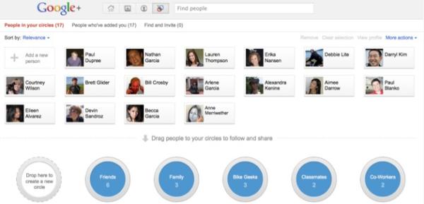 Google Circles resized 600