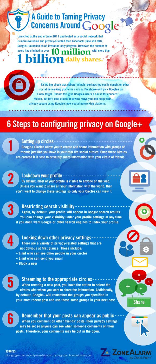 google plus privacy resized 600