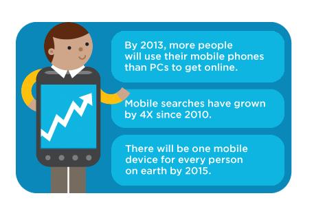 google go mobile list