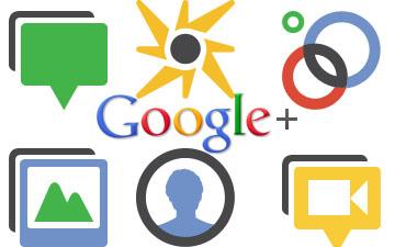 google plus 360