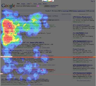 b2b_marketing_google_eyetracking