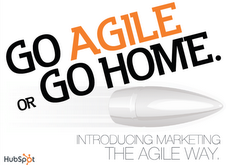 Get Agile: Running a Marketing Team Like a Startup