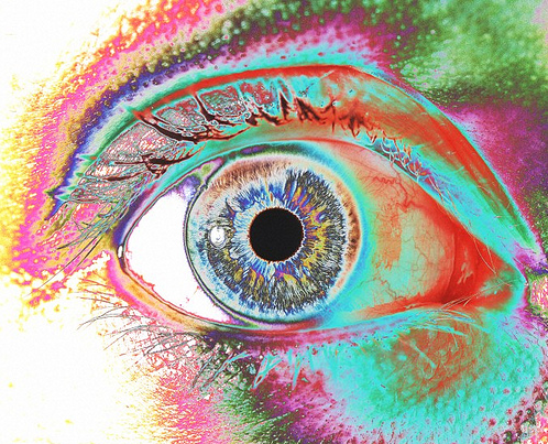 heat map eye