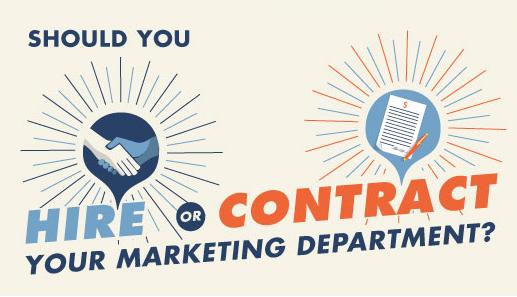 hire vs contract marketing