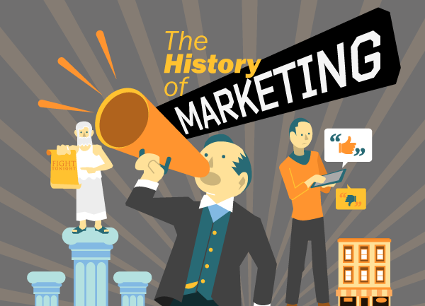 the history of the internet and the advantages of electronic marketing There is no doubt that electronic marketing has contributed positively in the life of modern societies, mainly the consuming societies it allowed purchasing of.