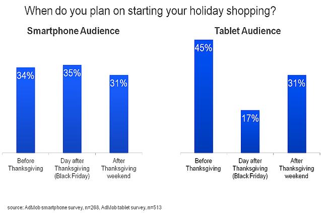 holiday data