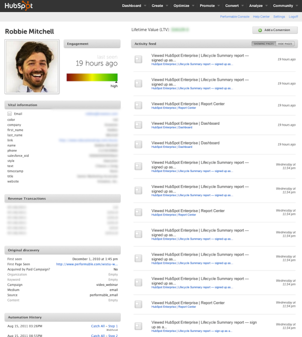 hubspot analytics resized 600