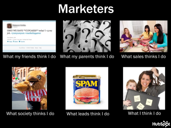 What People Think I Do meme with captions for marketers