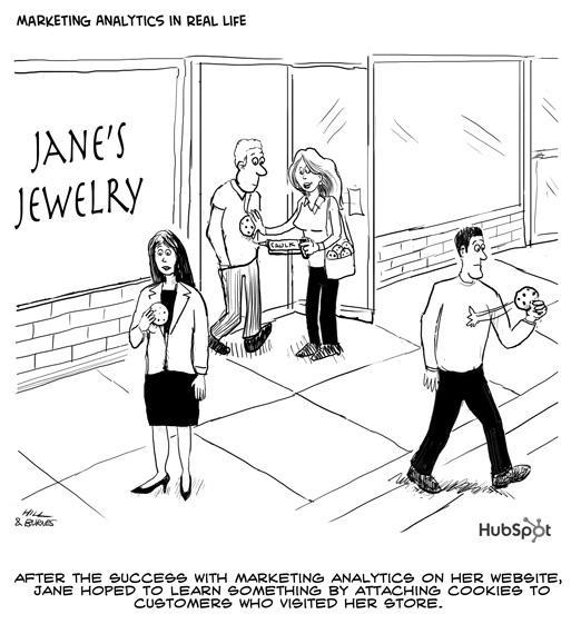 HubSpot Marketing Analytics Cartoon