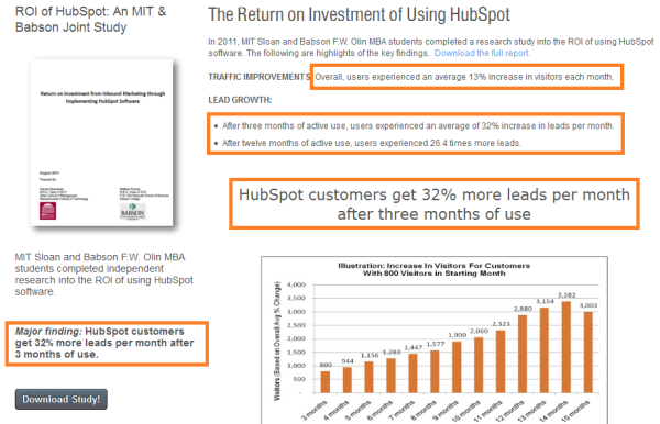 hubspot roi resized 600