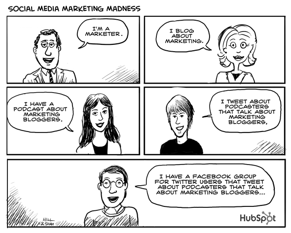 HubSpot Social media marketing madness cartoo resized 600