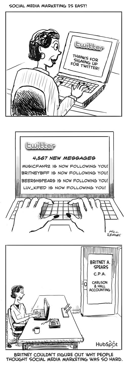 Cartoon-Social-Media-Marketing