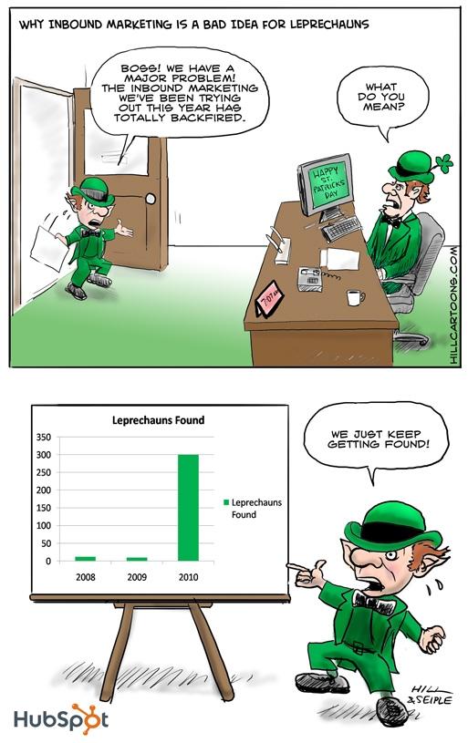 inbound marketing for leprechauns cartoon