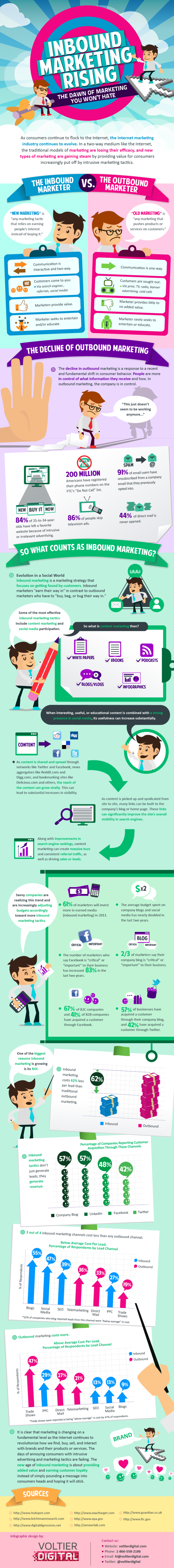 inbound vs outbound infographic resized 600
