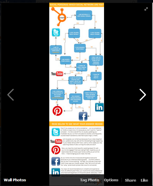infographic small fb