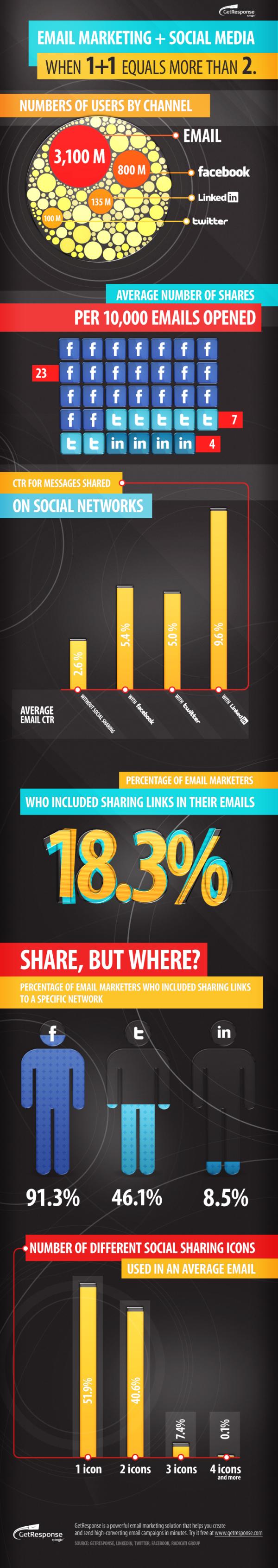 infographic socialmedia 61 resized 600