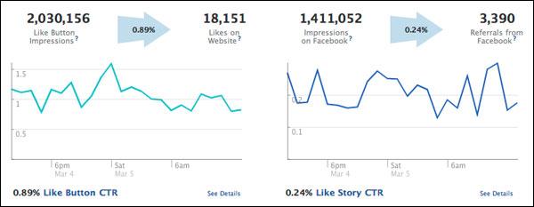 insights likes resized 600