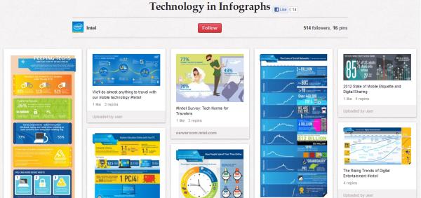 intel tech in infographs resized 600