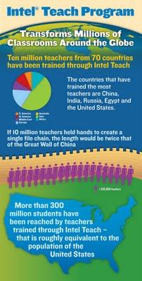 intel teach infographic resized 600