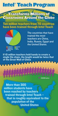 intel teach infographic resized 600
