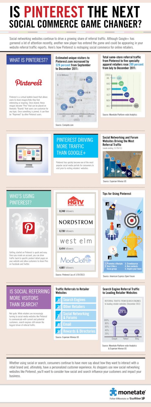 Is Pinterest The Next Social Commerce Game Changer2 resized 600
