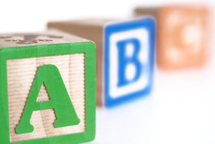 A/B Testing HubSpot