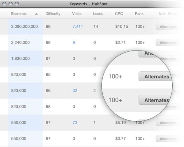 keyword alternates resized 600
