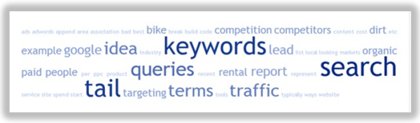 keyword cloud resized 600