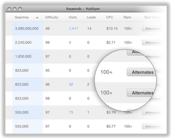 keyword tool resized 600
