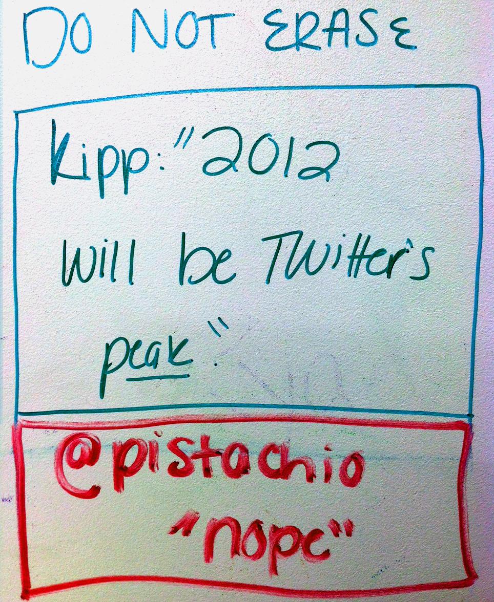 kipp laura is twitter dying marketing debate